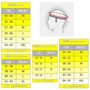 OMP-helmen-maattabel